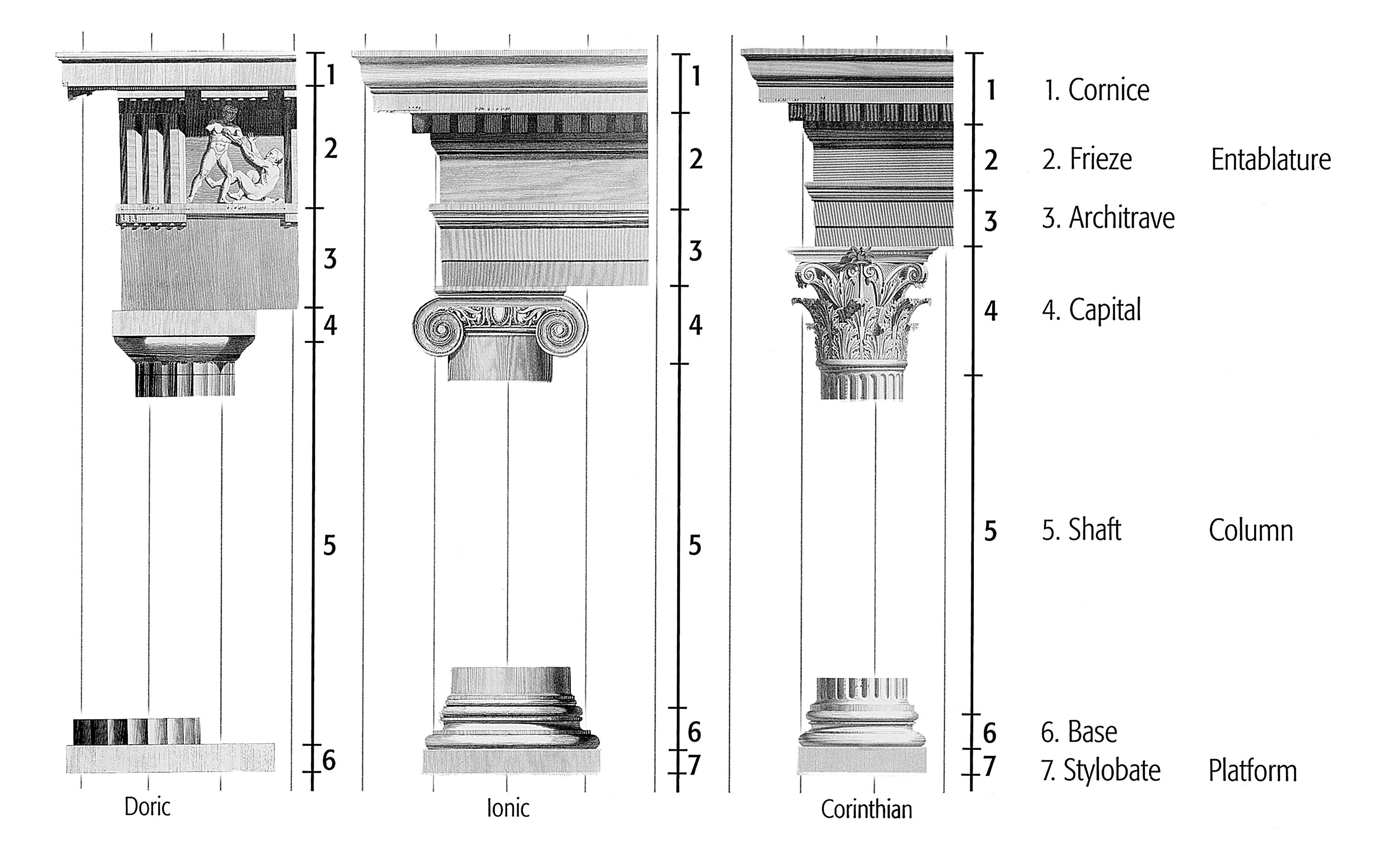the simmilarities between the greek temples and the capital building in greece Test date: _____ human and capital resources: greece, rome, and mali vocabulary: o natural resources: materials that come directly from nature (eg, water.